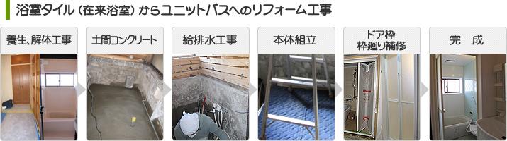 浴室タイル(在来浴室)からユニットバスへのリフォーム工事