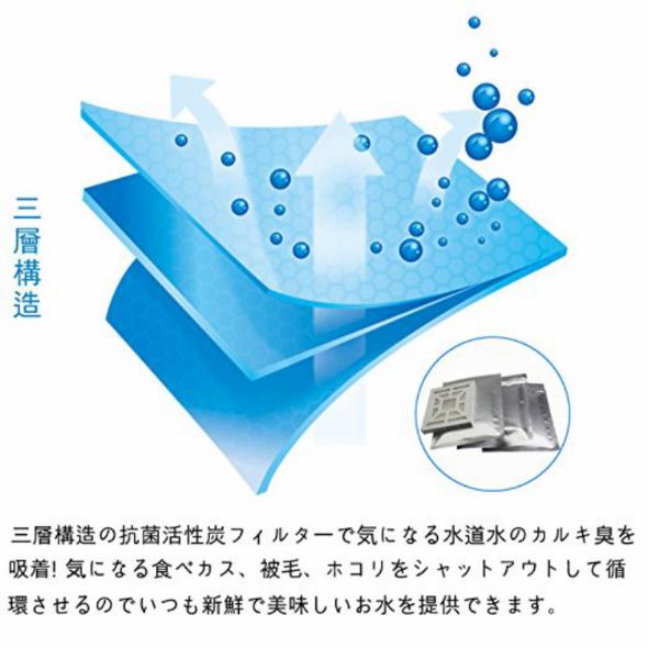 三層構造の高品質フィルター:衛生な水を確保