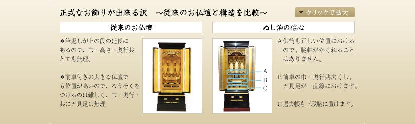 正式なお飾りが出来る訳〜従来のお仏壇と構造を比較〜