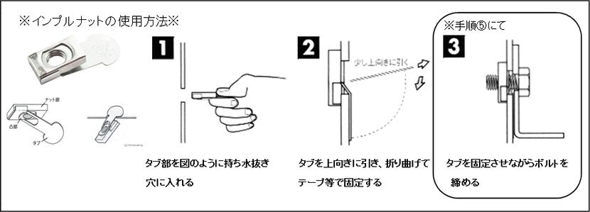 インプルナットの使用方法