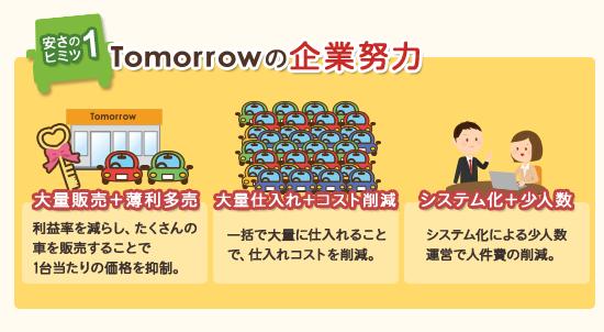 Tomorrowの企業努力