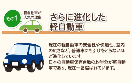 さらに進化した軽自動車