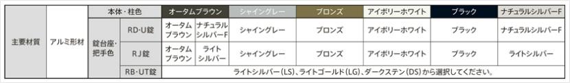 LIXIL ライシス門扉 4型 縦桟<太>