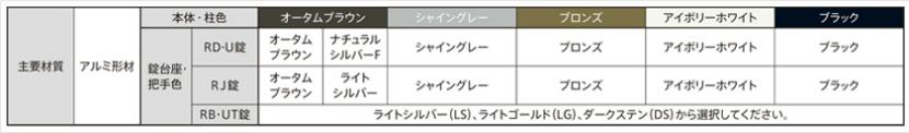 LIXIL ライシス門扉 7型 井桁格子