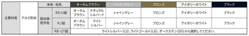 LIXIL ライシス門扉 9型 横桟<細>