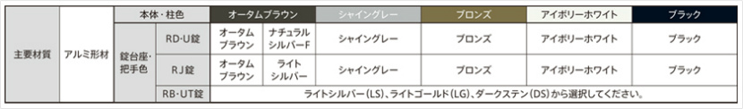 LIXIL ライシス門扉 10型 横桟<太>