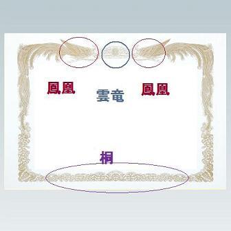 賞状用紙の構成