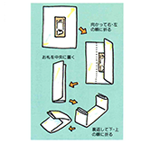 表書き-香典包み方イラスト